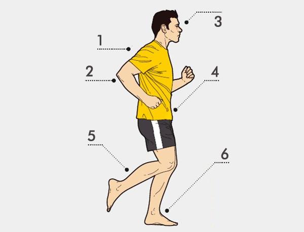 Postura ideal na corrida