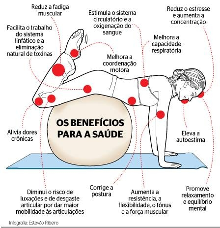 pilates-beneficios